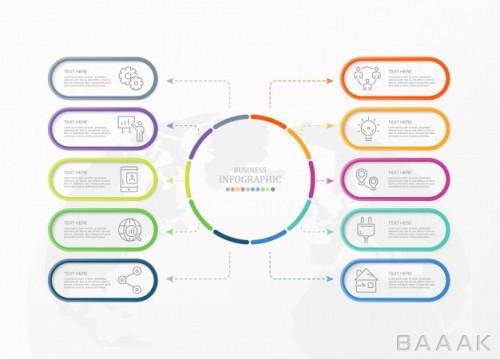 طرح اینفوگرافیک 10 مرحلهای کسب و کار با خطوط اتصال و آیکون