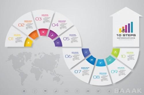 قالب اینفوگرافیک 10 مرحلهای مدرن جهت دار همراه با آیکون