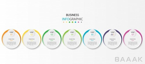 قالب اینفوگرافیک 7 مرحلهای تصویرسازی دادهها برای کسب و کار همراه با آیکون