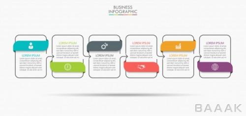 اینفوگرافیک 6 مرحلهای کسب و کار برای تصویرسازی دادهها