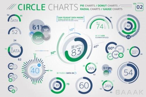 مجموعه نمودارهای دایرهای برای اینفوگرافیک