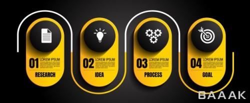 قالب اینفوگرافیک 4 مرحلهای مدرن همراه با آیکون