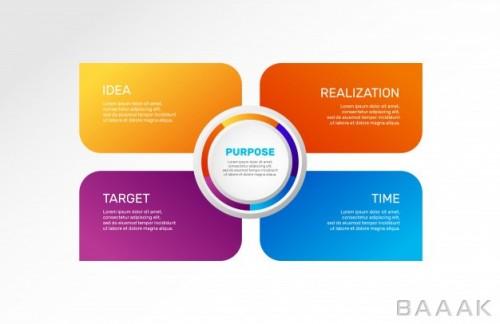 اینفوگرافیک 4 قسمتی کسب و کار برای ارائه