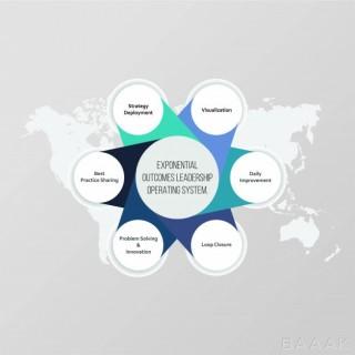 قالب اینفوگرافیک 6 قسمتی کسب و کار همراه با پس زمینه نقشه جهان