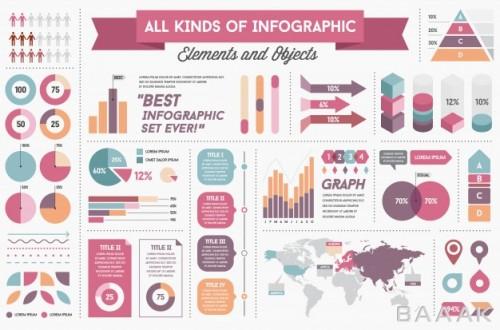 مجموعه نمودارهای مختلف برای اینفوگرافیک