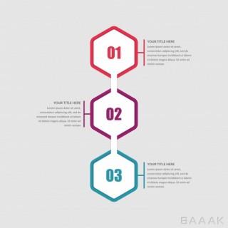 اینفوگرافیک 3 مرحلهای  استراتژی کسب و کار