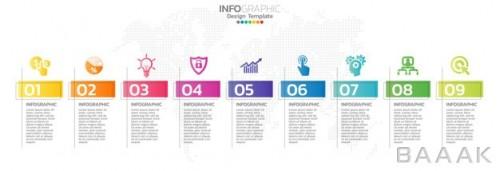 اینفوگرافیک 9 مرحلهای جدول زمانی کسب و کار برای ارائه