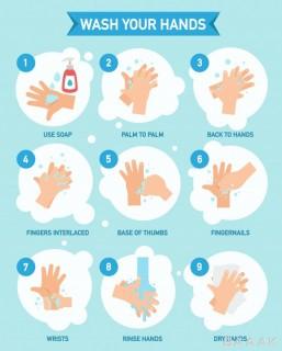 اینفوگرافیک مدرن و جذاب Washing hands properly infographic vector
