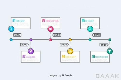 اینفوگرافیک جذاب و مدرن Flat design timeline infographic template