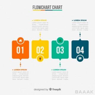 اینفوگرافیک زیبا و جذاب Flowchart infographic