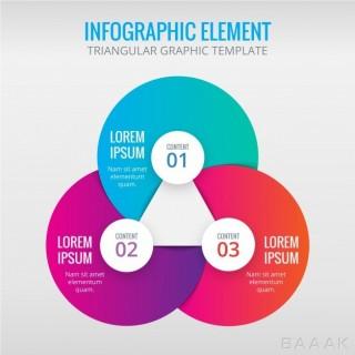 اینفوگرافیک جذاب و مدرن Infographics with circles triangles