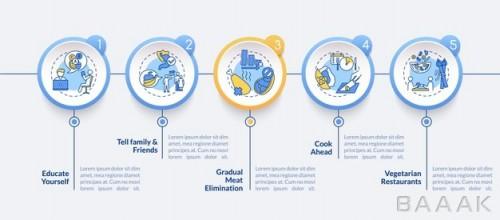 قالب اینفوگرافیک وکتوری حرفه ای با 5 مرحله
