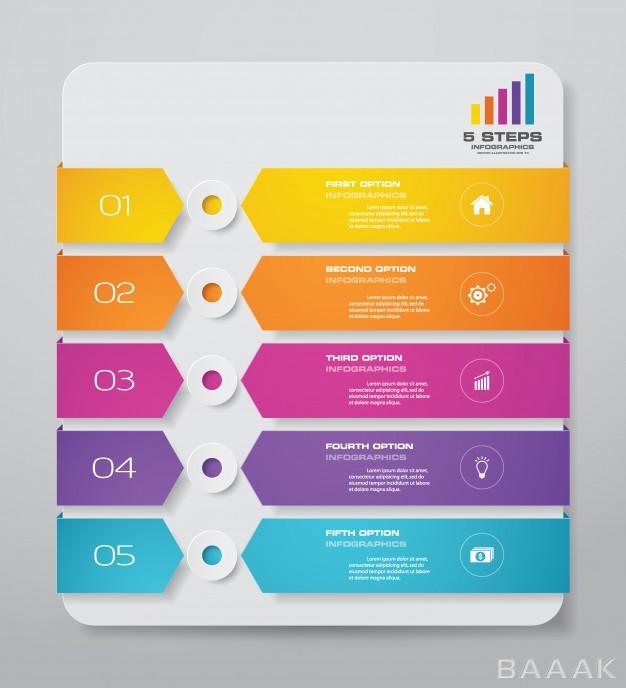 قالب-اینفوگرافیک-مدرن-5-مرحلهای-همراه-با-آیکون-برای-ارائه_325028723