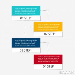 قالب اینفوگرافیک 4 مرحلهای مینیمال