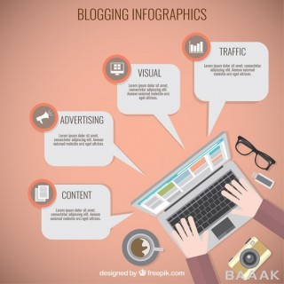 اینفوگرافیک جذاب Blogging infographic
