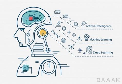 اینفوگرافیک زیبا و جذاب Machine learning infographic