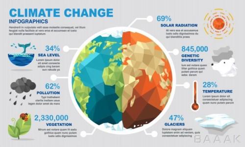 اینفوگرافیک خاص Climate change infographics
