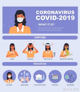 اینفوگرافیک خاص و مدرن Corona virus infographic woman wearing mask infographic symptoms prevention