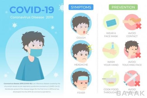 اینفوگرافیک زیبا و خاص Coronavirus infographic concept