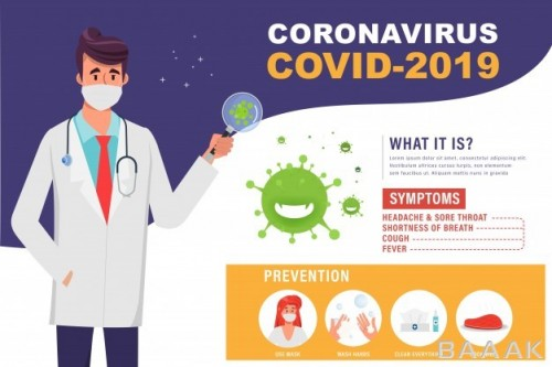 اینفوگرافیک زیبا و خاص Coronavirus infographic symtoms preventions