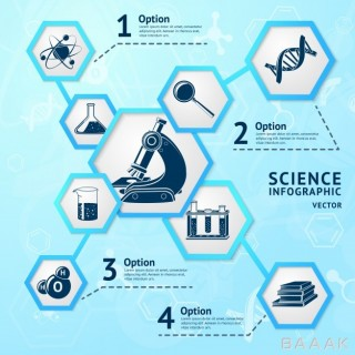 اینفوگرافیک جذاب و مدرن Science research hexagon education laboratory equipment business infographic vector illustration