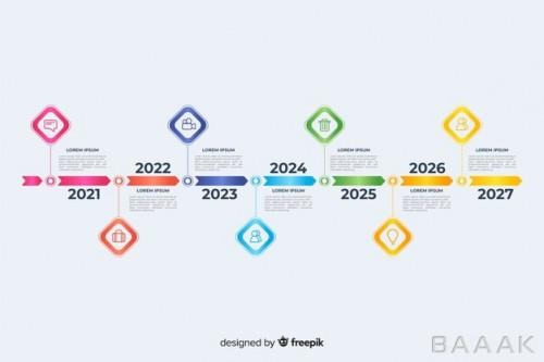 اینفوگرافیک زیبا و خاص Timeline professional infographic