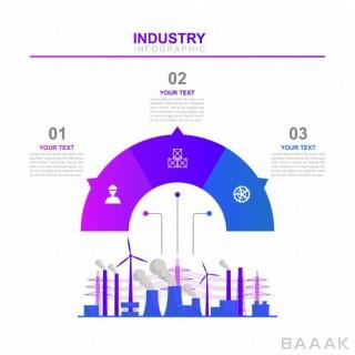 قالب اینفوگرافیک جذاب و سه مرحله ای برای بیزینس های صنعتی و آنالیز مالی کارخانه ها