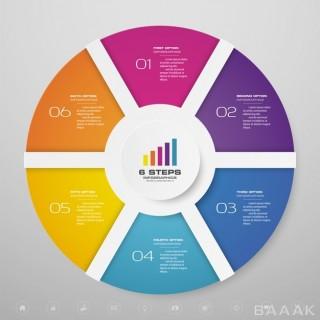 اینفوگرافی شش مرحله ای با چارت دایره ای و رنگارنگ برای نمایش عناصر داده ها
