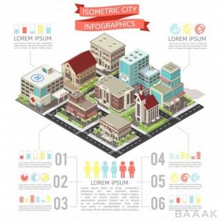 طرح ایزومتریک و اینفوگرافیک از شهر